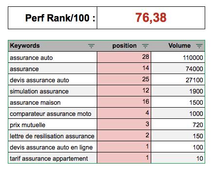 indicateur-perfrank-2