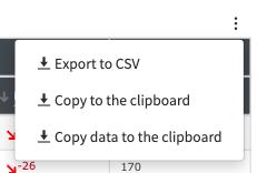 export-csv